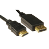 Quality DisplayPort to HDMI Cable - Gold Connectors
